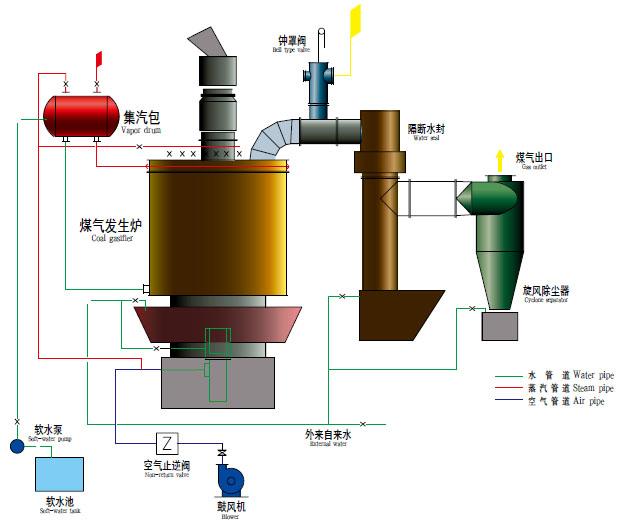 煤气是什么气体_煤气的热值是多少